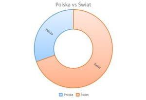 Czytam postapo z unserious.pl – listopad 2020